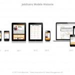 JobStairs Evolution