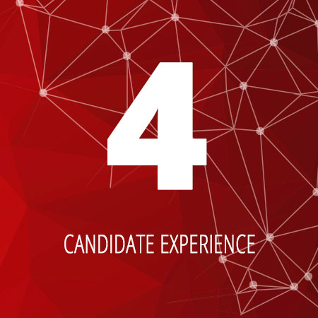 Usability & Candidate Experience